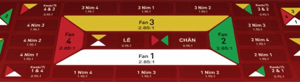 Trò chơi Fantan là gì tại CF68